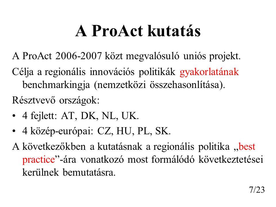 A ProAct kutatás A ProAct 2006-2007 közt megvalósuló uniós projekt.