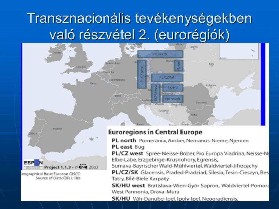 Transznacionális tevékenységekben való részvétel 2. (eurorégiók)