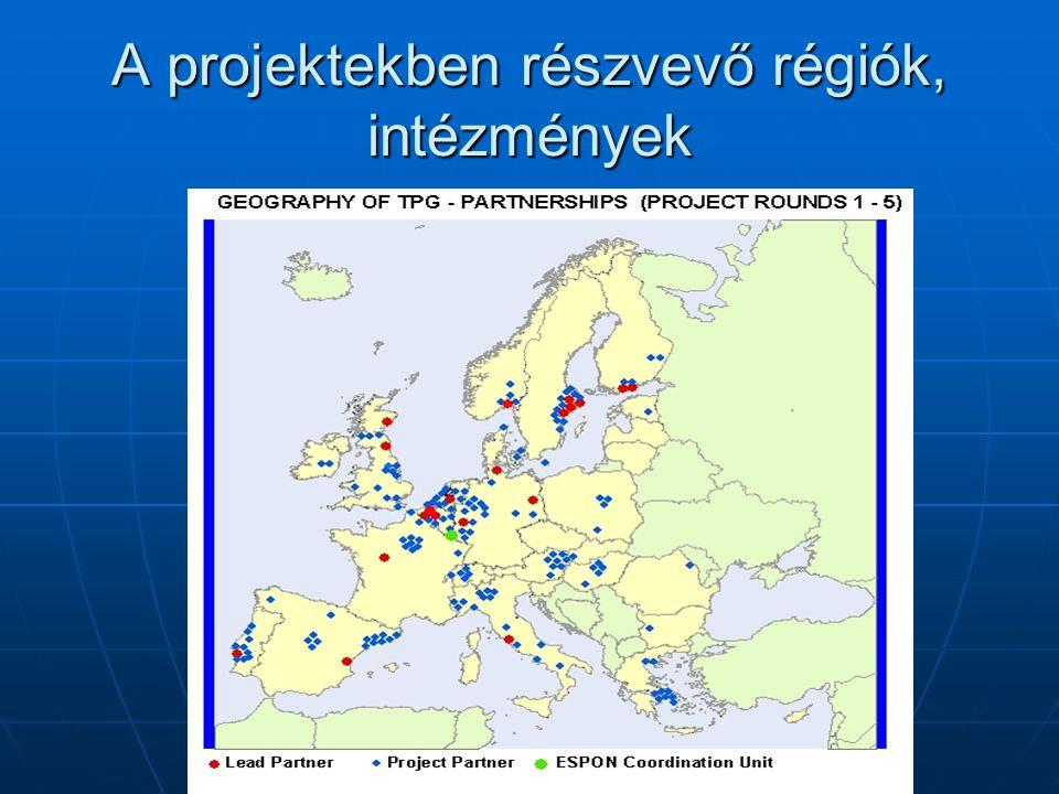 A projektekben részvevő régiók, intézmények