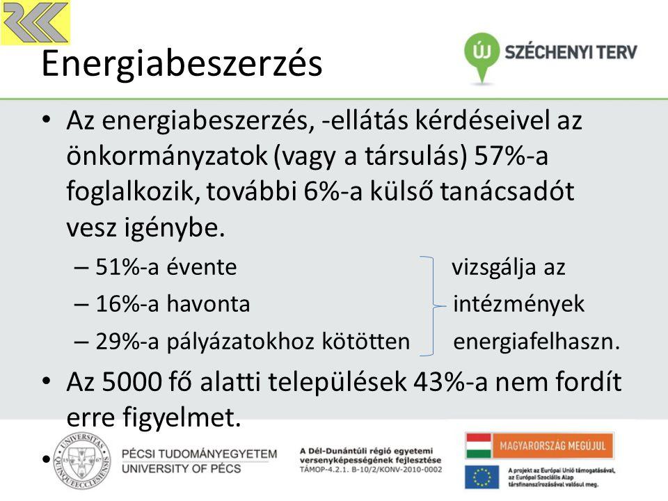 Energiabeszerzés Az energiabeszerzés, -ellátás kérdéseivel az önkormányzatok (vagy a társulás) 57%-a foglalkozik, további 6%-a külső tanácsadót vesz igénybe.