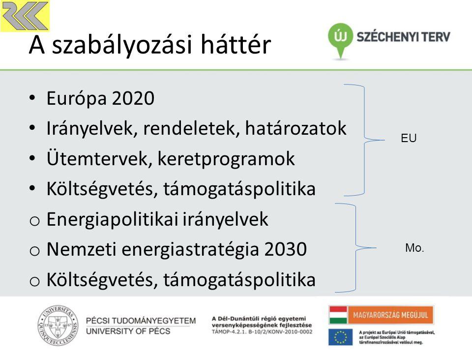 A szabályozási háttér Európa 2020 Irányelvek, rendeletek, határozatok Ütemtervek, keretprogramok Költségvetés, támogatáspolitika o Energiapolitikai irányelvek o Nemzeti energiastratégia 2030 o Költségvetés, támogatáspolitika EU Mo.