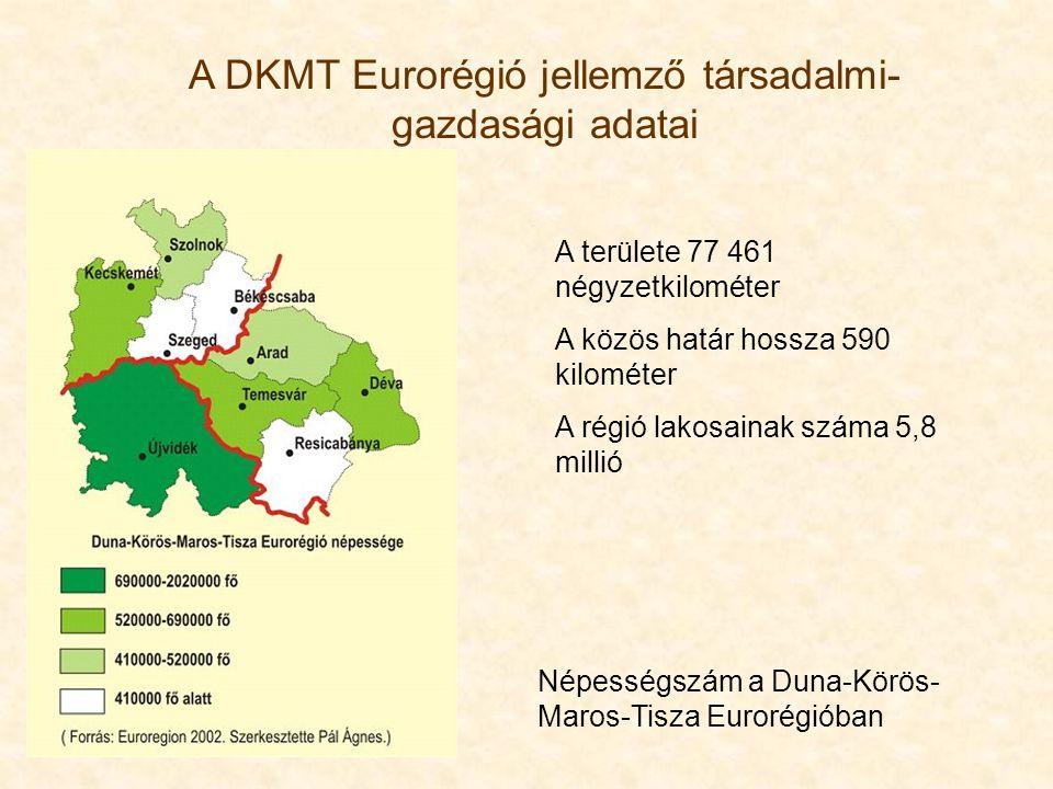 x. A DKMT Eurorégió jellemző társadalmi- gazdasági adatai Népességszám a Duna-Körös- Maros-Tisza Eurorégióban A területe 77 461 négyzetkilométer A köz