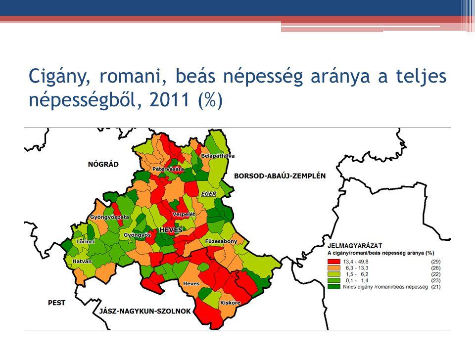 Cigány, romani, beás népesség aránya a teljes népességből, 2011 (%)