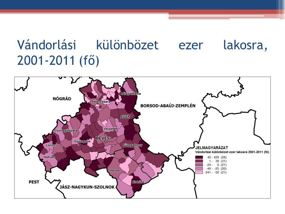 Vándorlási különbözet ezer lakosra, 2001-2011 (fő)