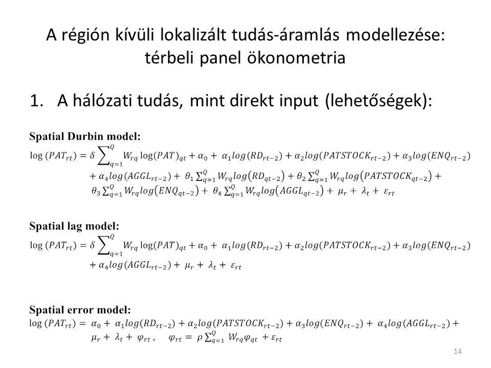 A régión kívüli lokalizált tudás-áramlás modellezése: térbeli panel ökonometria 1.A hálózati tudás, mint direkt input (lehetőségek): 14