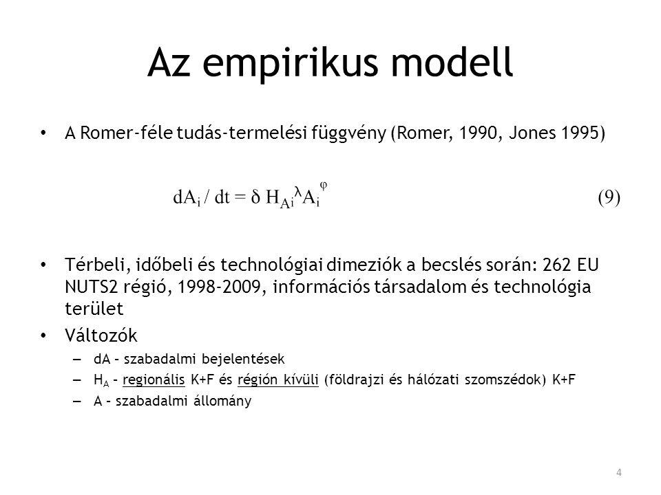 Az empirikus modell A Romer-féle tudás-termelési függvény (Romer, 1990, Jones 1995) Térbeli, időbeli és technológiai dimeziók a becslés során: 262 EU NUTS2 régió, 1998-2009, információs társadalom és technológia terület Változók – dA – szabadalmi bejelentések – H A – regionális K+F és régión kívüli (földrajzi és hálózati szomszédok) K+F – A – szabadalmi állomány 4