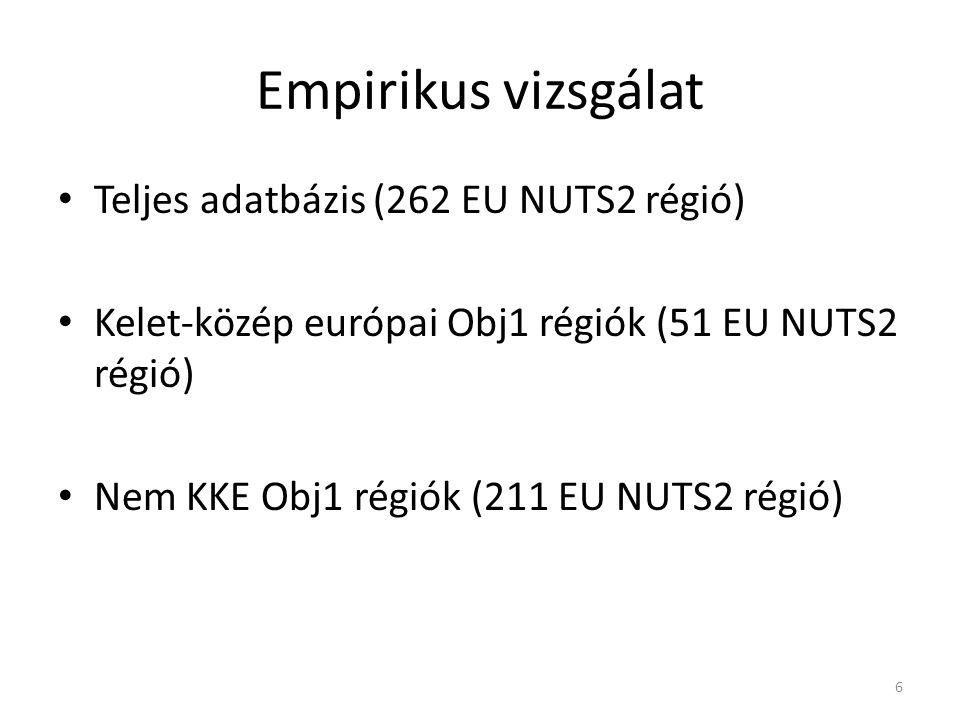Empirikus vizsgálat Teljes adatbázis (262 EU NUTS2 régió) Kelet-közép európai Obj1 régiók (51 EU NUTS2 régió) Nem KKE Obj1 régiók (211 EU NUTS2 régió) 6