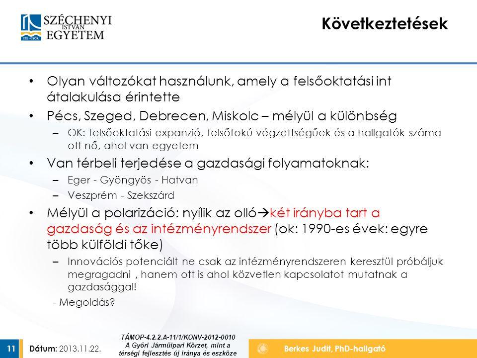 Dátum: 2013.11.22.11 Berkes Judit, PhD-hallgató Következtetések TÁMOP-4.2.2.A-11/1/KONV-2012-0010 A Győri Járműipari Körzet, mint a térségi fejlesztés új iránya és eszköze Olyan változókat használunk, amely a felsőoktatási int átalakulása érintette Pécs, Szeged, Debrecen, Miskolc – mélyül a különbség – OK: felsőoktatási expanzió, felsőfokú végzettségűek és a hallgatók száma ott nő, ahol van egyetem Van térbeli terjedése a gazdasági folyamatoknak: – Eger - Gyöngyös - Hatvan – Veszprém - Szekszárd Mélyül a polarizáció: nyílik az olló  két irányba tart a gazdaság és az intézményrendszer (ok: 1990-es évek: egyre több külföldi tőke) – Innovációs potenciált ne csak az intézményrendszeren keresztül próbáljuk megragadni, hanem ott is ahol közvetlen kapcsolatot mutatnak a gazdasággal.