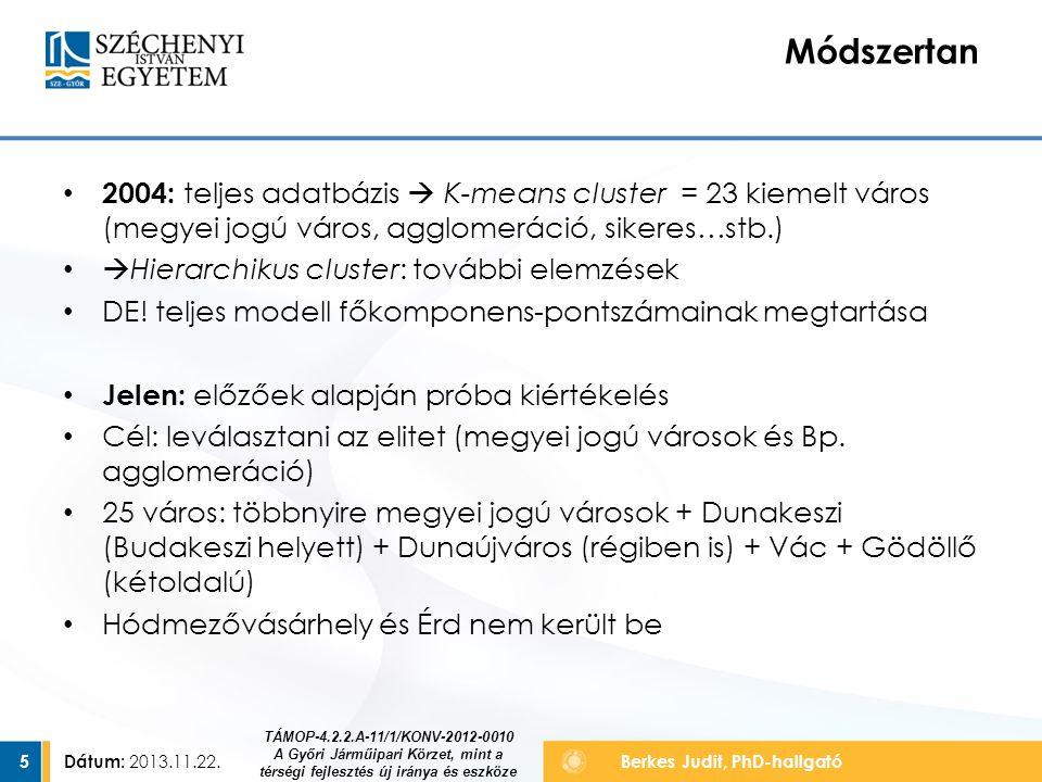 Dátum: 2013.11.22.5 Berkes Judit, PhD-hallgató 2004: teljes adatbázis  K-means cluster = 23 kiemelt város (megyei jogú város, agglomeráció, sikeres…stb.)  Hierarchikus cluster: további elemzések DE.