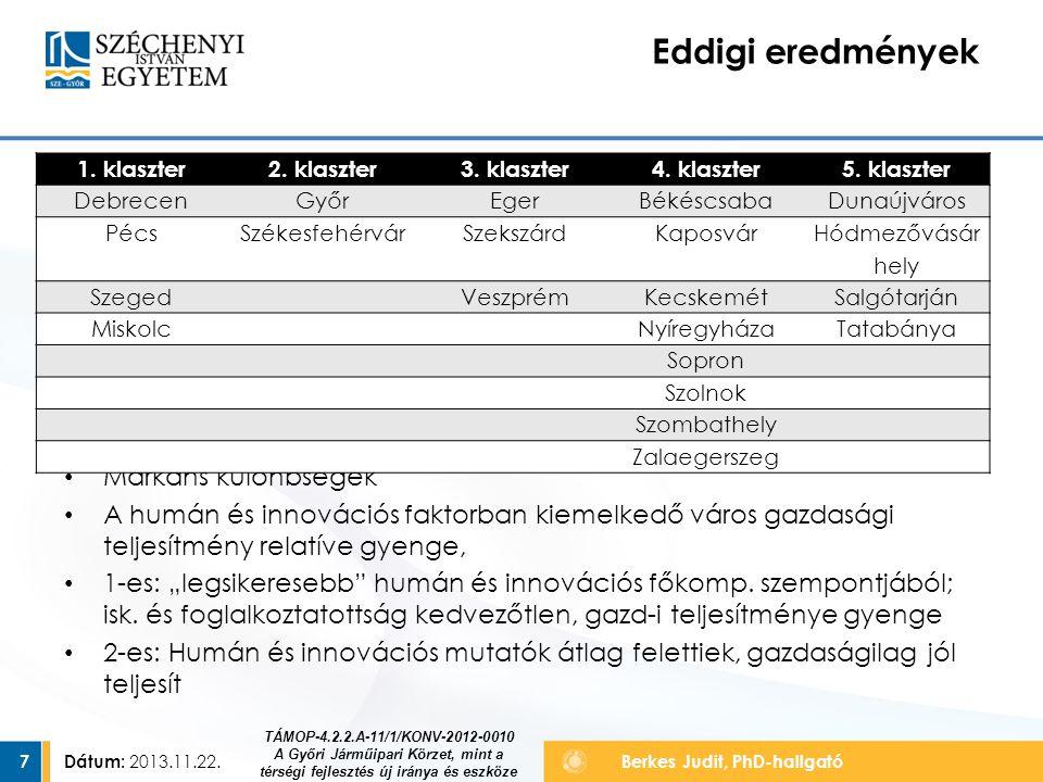 """Dátum: 2013.11.22.7 Berkes Judit, PhD-hallgató Eddigi eredmények TÁMOP-4.2.2.A-11/1/KONV-2012-0010 A Győri Járműipari Körzet, mint a térségi fejlesztés új iránya és eszköze Markáns különbségek A humán és innovációs faktorban kiemelkedő város gazdasági teljesítmény relatíve gyenge, 1-es: """"legsikeresebb humán és innovációs főkomp."""