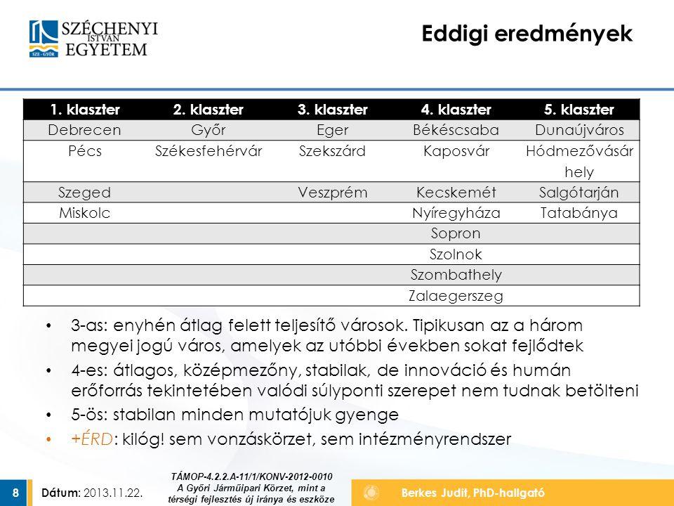 Dátum: 2013.11.22.8 Berkes Judit, PhD-hallgató Eddigi eredmények TÁMOP-4.2.2.A-11/1/KONV-2012-0010 A Győri Járműipari Körzet, mint a térségi fejlesztés új iránya és eszköze 3-as: enyhén átlag felett teljesítő városok.