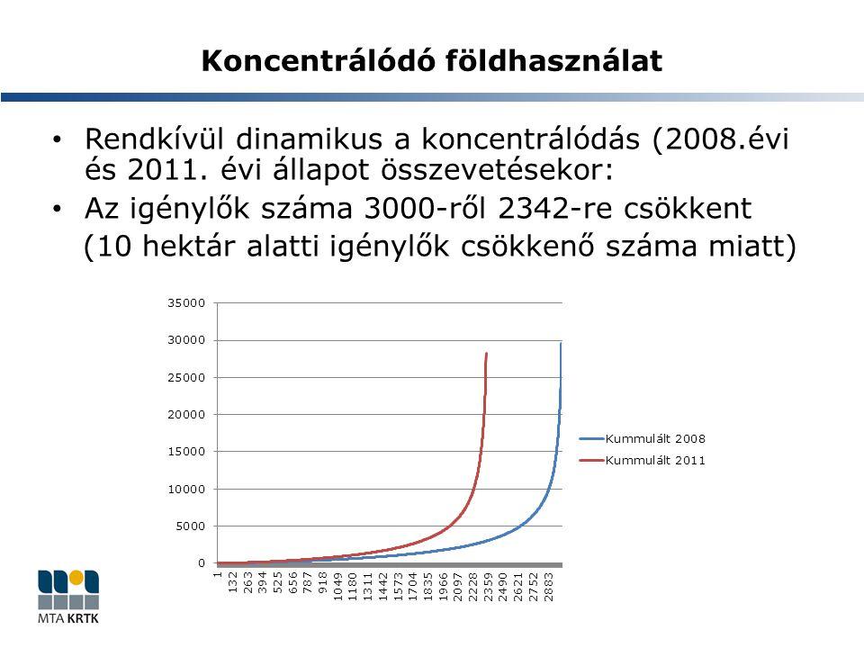Koncentrálódó földhasználat Rendkívül dinamikus a koncentrálódás (2008.évi és 2011. évi állapot összevetésekor: Az igénylők száma 3000-ről 2342-re csö