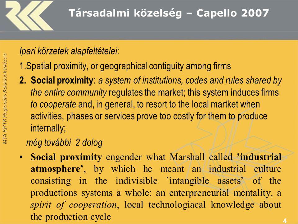 MTA KRTK Regionális Kutatások Intézete Társadalmi közelség – Capello 2007 Ipari körzetek alapfeltételei: 1.Spatial proximity, or geographical contiguity among firms 2.