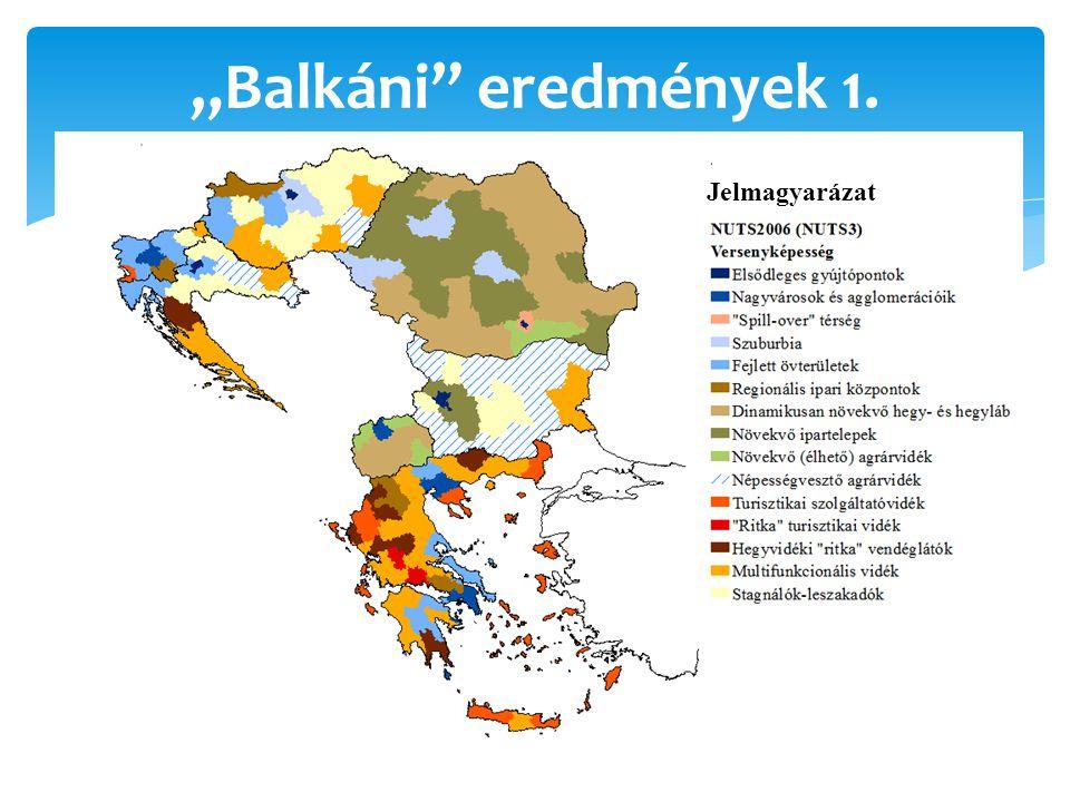 """""""Balkáni eredmények 1. Jelmagyarázat"""
