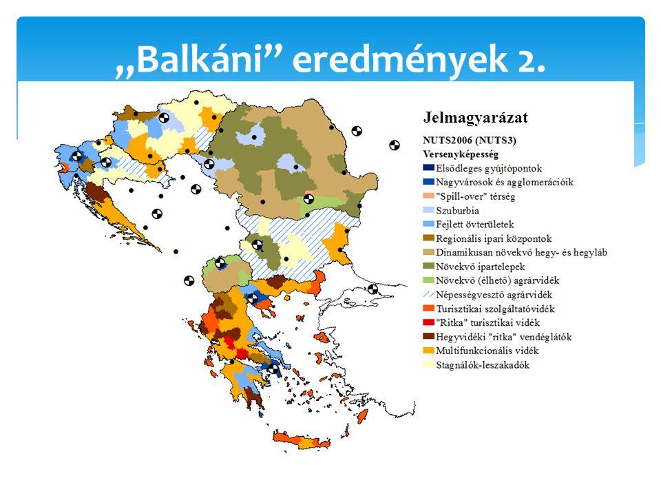 """""""Balkáni eredmények 2. Jelmagyarázat"""