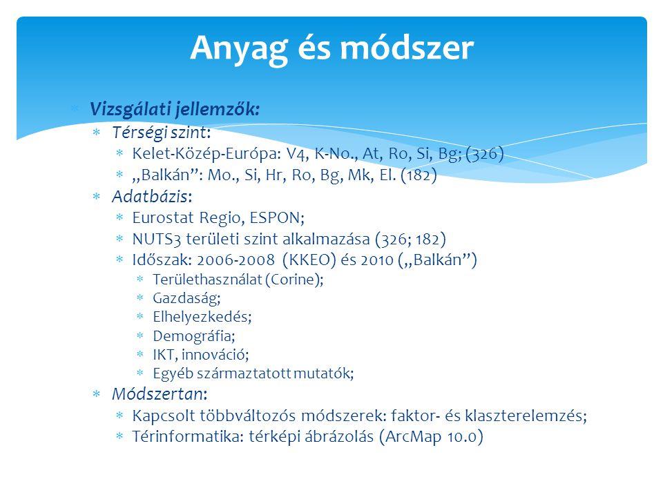 """ Vizsgálati jellemzők:  Térségi szint:  Kelet-Közép-Európa: V4, K-No., At, Ro, Si, Bg; (326)  """"Balkán : Mo., Si, Hr, Ro, Bg, Mk, El."""