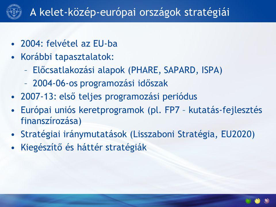 A kelet-közép-európai országok stratégiái 2004: felvétel az EU-ba Korábbi tapasztalatok: –Előcsatlakozási alapok (PHARE, SAPARD, ISPA) –2004-06-os pro