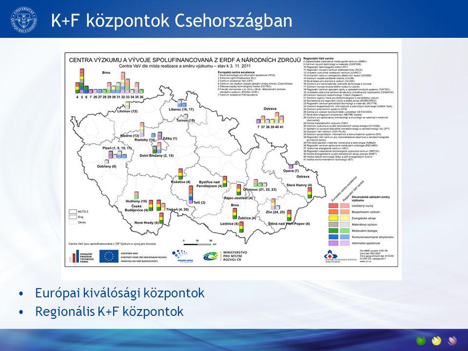 K+F központok Csehországban Európai kiválósági központok Regionális K+F központok