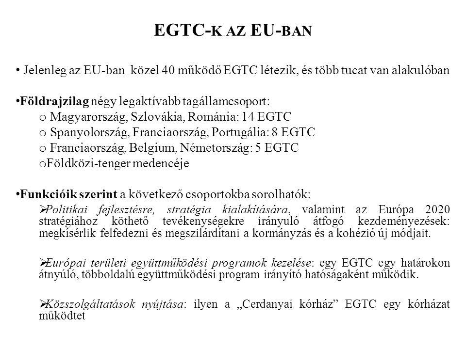 EGTC- K AZ EU- BAN Jelenleg az EU-ban közel 40 működő EGTC létezik, és több tucat van alakulóban Földrajzilag négy legaktívabb tagállamcsoport: o Magy