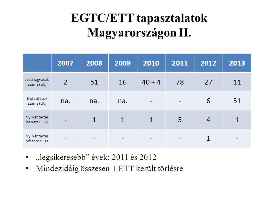 EGTC/ETT tapasztalatok Magyarországon II. 2007200820092010201120122013 Jóváhagyások száma (db) 2511640 + 4782711 Elutasítások száma (db) na. --651 Nyi