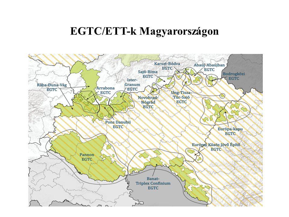 EGTC/ETT-k Magyarországon