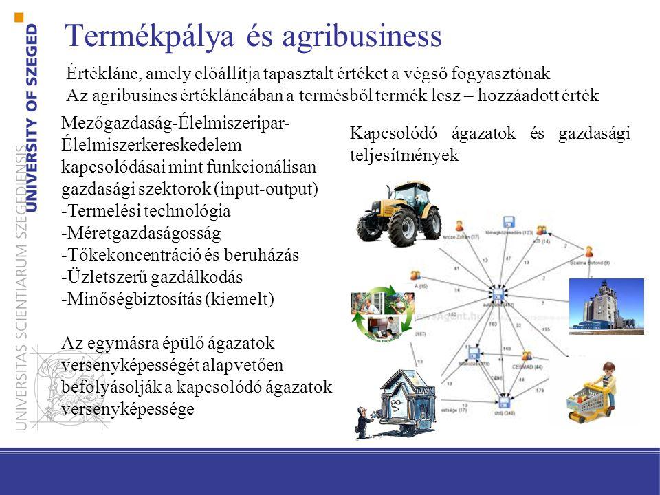 Termékpálya és agribusiness Értéklánc, amely előállítja tapasztalt értéket a végső fogyasztónak Az agribusines értékláncában a termésből termék lesz –