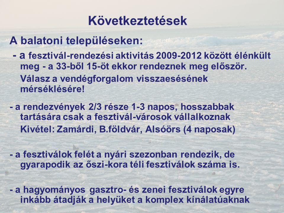 Következtetések A balatoni településeken: - a fesztivál-rendezési aktivitás 2009-2012 között élénkült meg - a 33-ből 15-öt ekkor rendeznek meg először