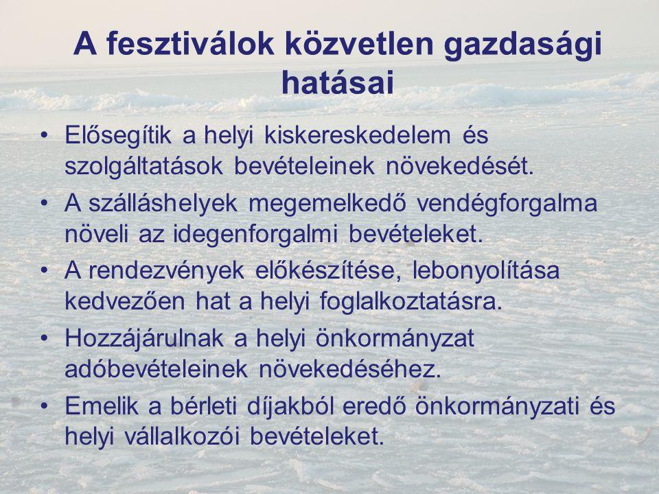 """A Balaton-part mint """"fesztivál-térség Települései kiemelten alkalmasak fesztiválok rendezésére Okok:- sok táji érték és turisztikai vonzótényező -fejlett idegenforgalmi infrastruktúra -magas szintű vendéglátó kultúra -kedvező elérhetőség 2012: 18 Balaton-parti településben 33 fesztivál (forrás: www.fesztivalkalauz.hu)www.fesztivalkalauz.hu"""