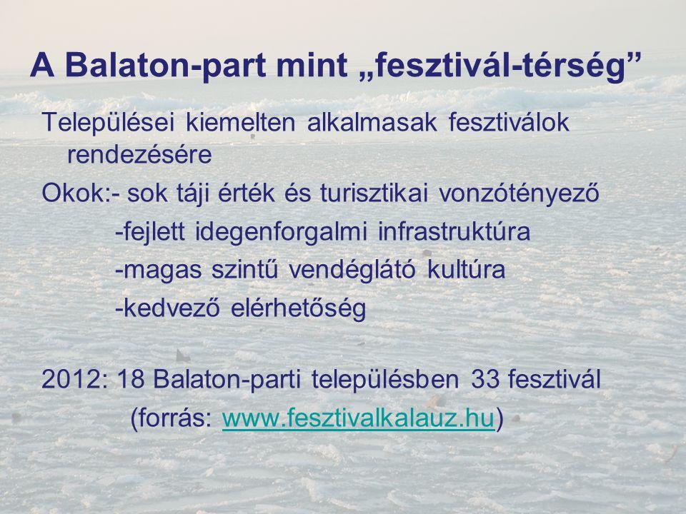 """A Balaton-part mint """"fesztivál-térség Északi part: 16, déli part: 13, nyugaton 4 (Keszthely és Hévíz) 5 város koncentrálta a fesztiválok 61%-át."""