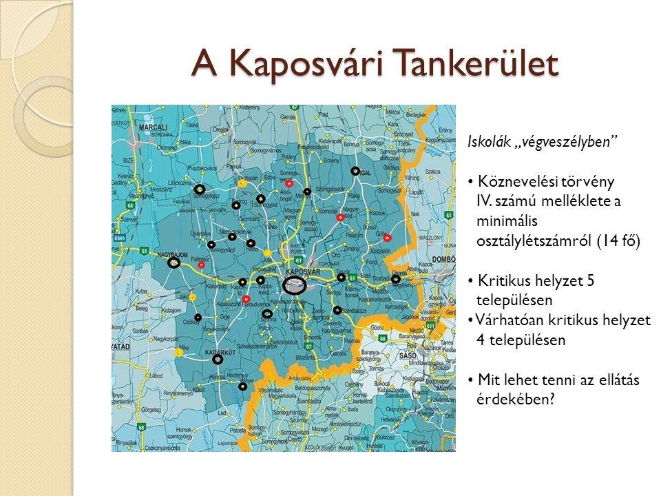 """A Kaposvári Tankerület Iskolák """"végveszélyben"""" Köznevelési törvény IV. számú melléklete a minimális osztálylétszámról (14 fő) Kritikus helyzet 5 telep"""