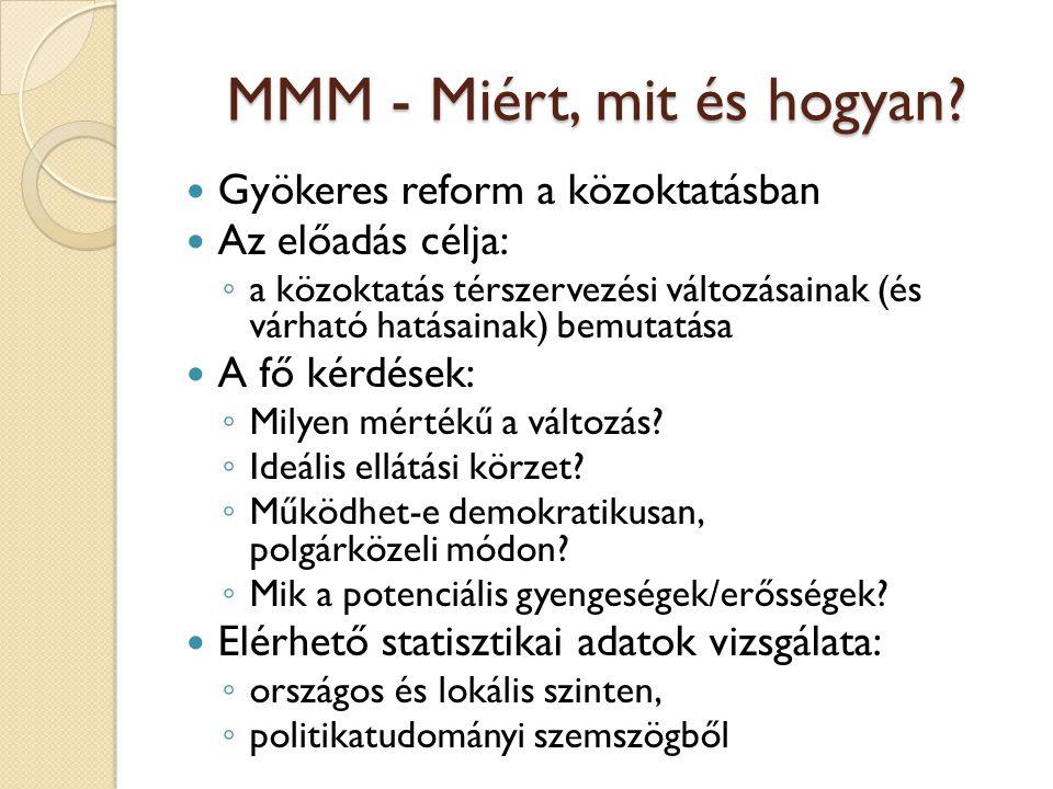 MMM - Miért, mit és hogyan? Gyökeres reform a közoktatásban Az előadás célja: ◦ a közoktatás térszervezési változásainak (és várható hatásainak) bemut