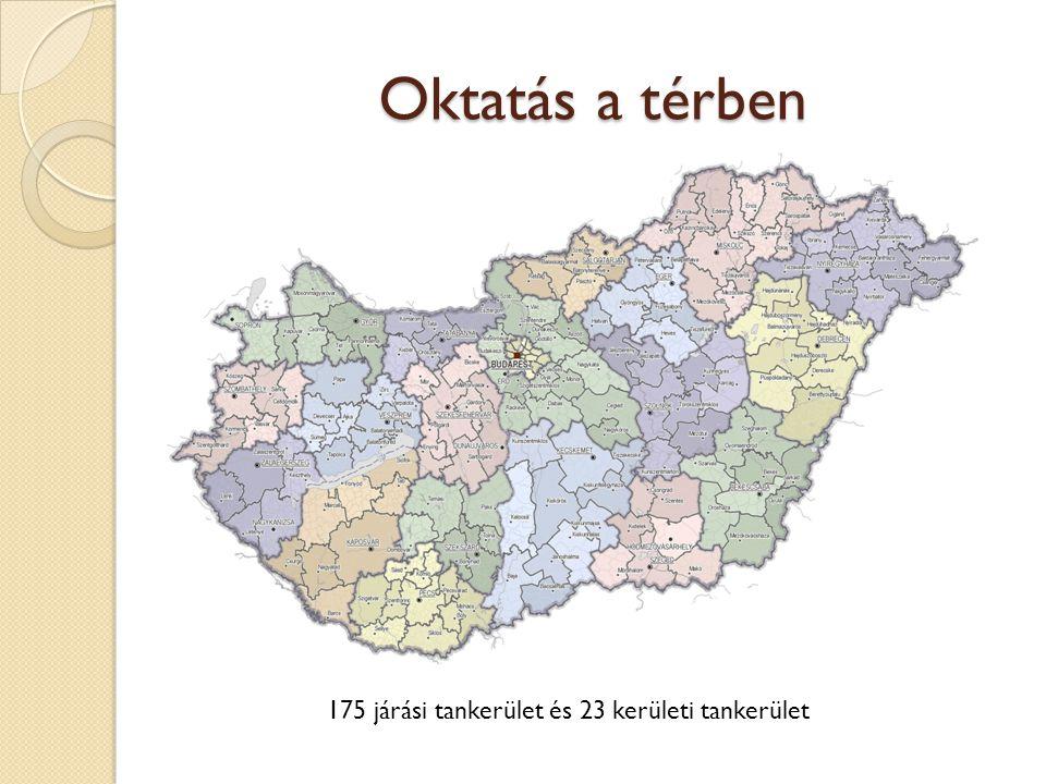 Oktatás a térben 175 járási tankerület és 23 kerületi tankerület