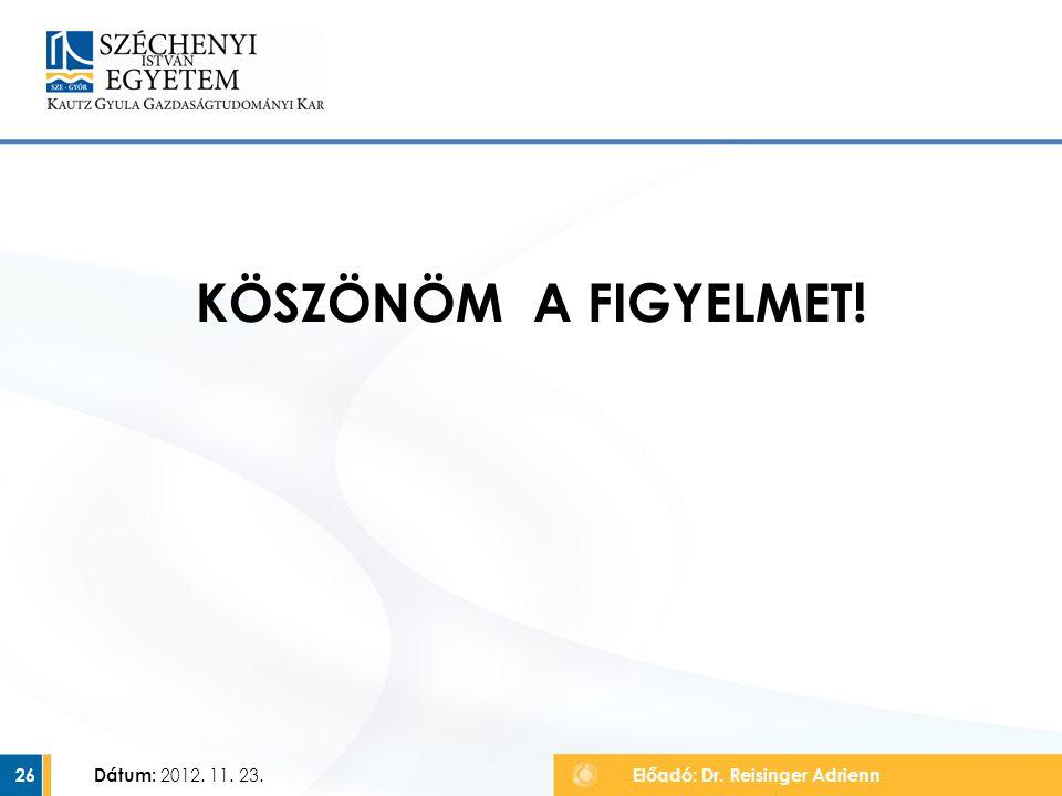 KÖSZÖNÖM A FIGYELMET! Dátum: 2012. 11. 23. 26Előadó: Dr. Reisinger Adrienn