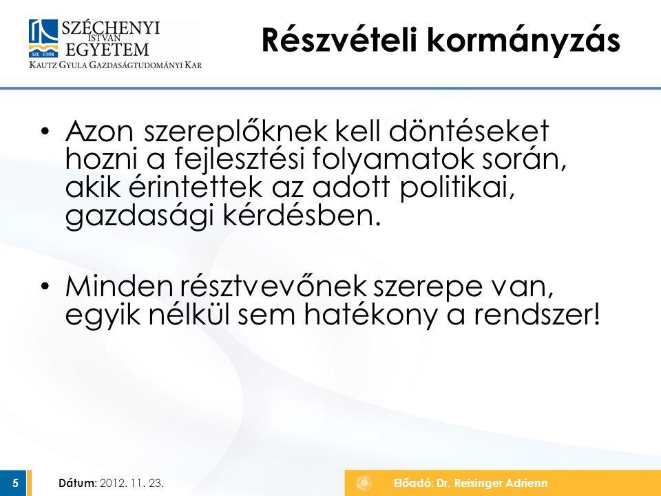 Dátum: 2012.11. 23.