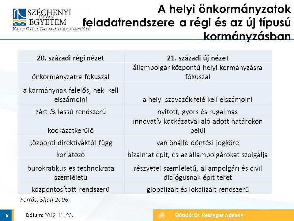 Dátum: 2012. 11. 23. 6 A helyi önkormányzatok feladatrendszere a régi és az új típusú kormányzásban Előadó: Dr. Reisinger Adrienn 20. századi régi néz