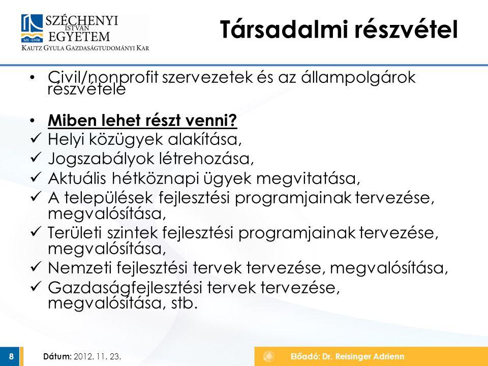 A Tanács tagjai  Reprezentativitás  Önkéntes  Meghívót kell küldeni a javasolt állampolgároknak Szakértők (önkormányzati és egyéb döntéshozók)  Függetlenek legyenek a tanács tagjaitól Közönség  Lakosság részt vehet rajta, de döntési joguk nincs Sajtó (Internet)  Cél: minél szélesebb körben megismertetni a közösséget az ÁT-ról Dátum: 2012.