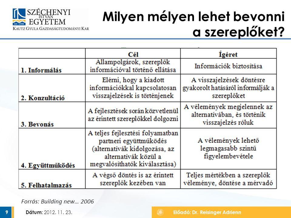 Dátum: 2012. 11. 23. 9 Milyen mélyen lehet bevonni a szereplőket? Előadó: Dr. Reisinger Adrienn Forrás: Building new… 2006