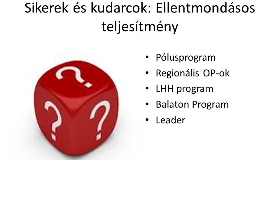Sikerek és kudarcok: Ellentmondásos teljesítmény Pólusprogram Regionális OP-ok LHH program Balaton Program Leader