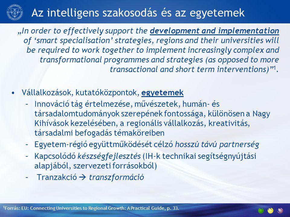 Néhány jó példa Források: http://ec.europa.eu/regional_policy/videos/level2.cfm?LAN=EN&idtheme=5; EU: Connecting Universities to Regional Growth: A Practical Guidehttp://ec.europa.eu/regional_policy/videos/level2.cfm?LAN=EN&idtheme=5 Marche (I) régió cipőiparának újjáélesztése – 200-250 kutató a cégeknél, 3D gyártás, automatizálás (4300 vállalkozás, 134 000 foglalkoztatott) Balti-tenger Átfogó fejlesztések, együttműködések, köztük a Demola projekt, amelynek Magyarország is részese Karlstad University (S) A regionális hatóságok kulcsszereplőként tekintenek az egyetemre a klaszter- és hálózatalakításban a hagyományos iparok tudás-intenzívebbé alakítása során