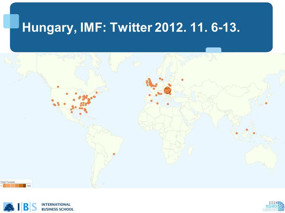 Hungary, IMF: Twitter 2012. 11. 6-13.