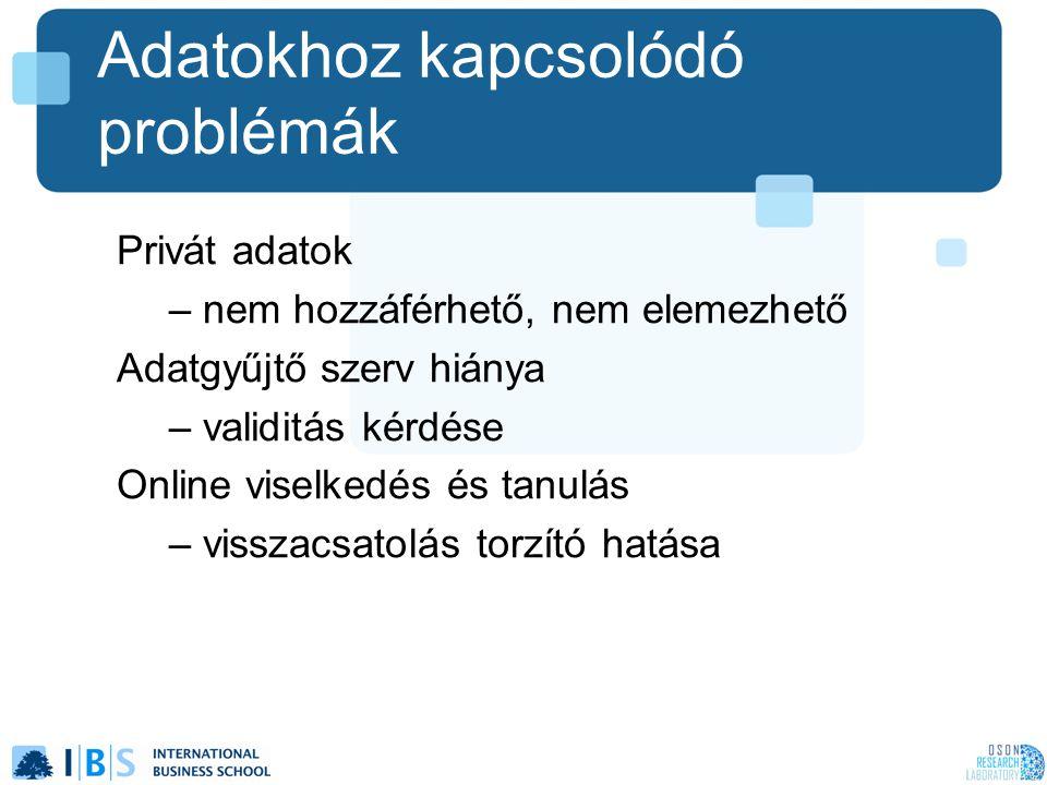Adatokhoz kapcsolódó problémák Privát adatok – nem hozzáférhető, nem elemezhető Adatgyűjtő szerv hiánya – validitás kérdése Online viselkedés és tanulás – visszacsatolás torzító hatása