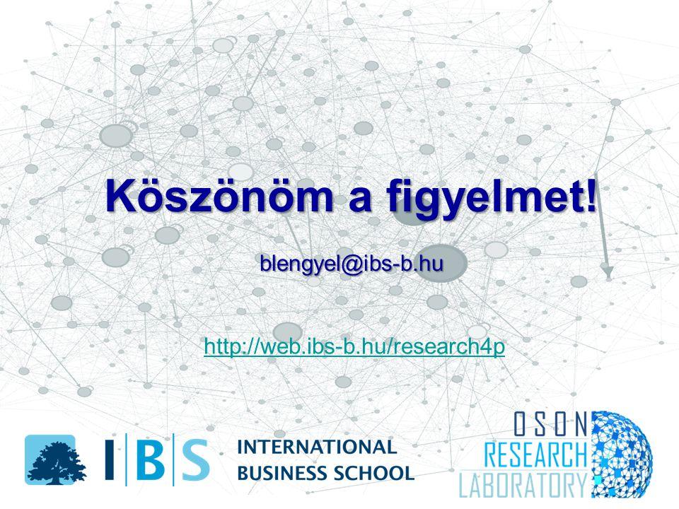 Köszönöm a figyelmet! blengyel@ibs-b.hu http://web.ibs-b.hu/research4p