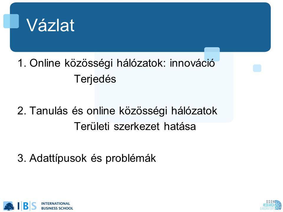 Vázlat 1. Online közösségi hálózatok: innováció Terjedés 2. Tanulás és online közösségi hálózatok Területi szerkezet hatása 3. Adattípusok és problémá