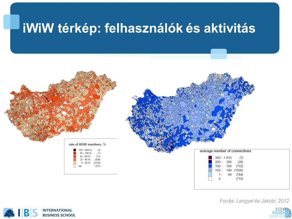 iWiW térkép: felhasználók és aktivitás Forrás: Lengyel és Jakobi, 2012