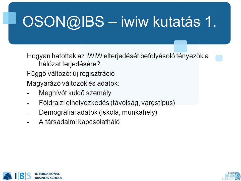 OSON@IBS – iwiw kutatás 1. Hogyan hatottak az iWiW elterjedését befolyásoló tényezők a hálózat terjedésére? Függő változó: új regisztráció Magyarázó v