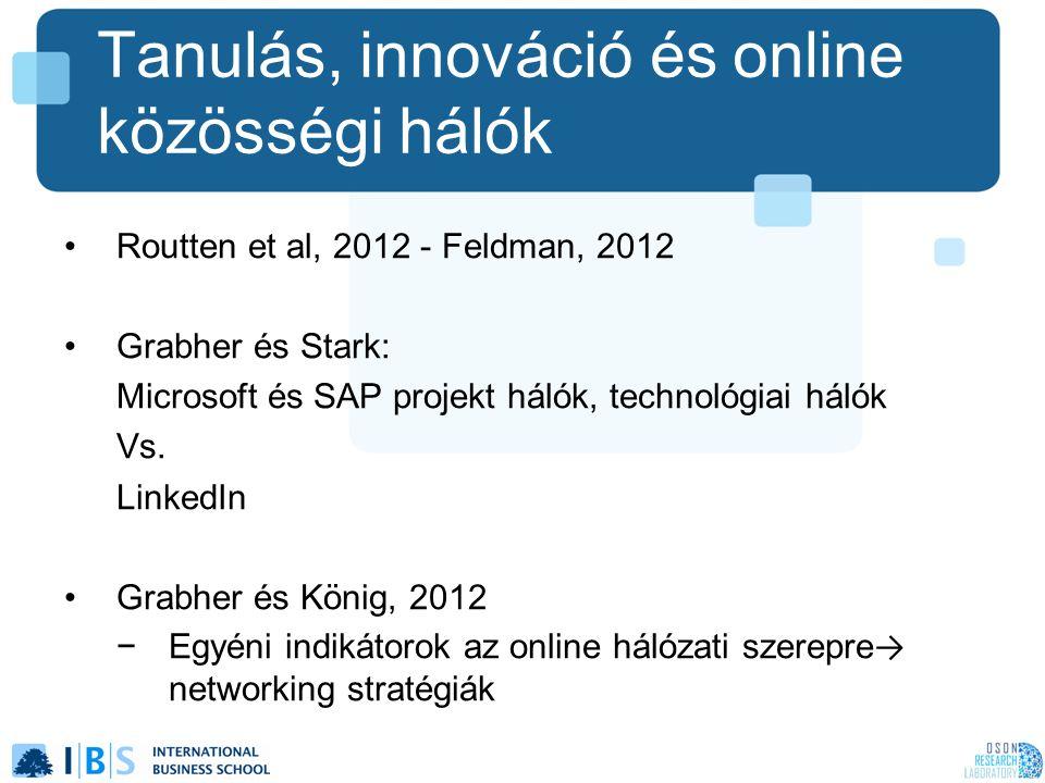 Tanulás, innováció és online közösségi hálók Routten et al, 2012 - Feldman, 2012 Grabher és Stark: Microsoft és SAP projekt hálók, technológiai hálók Vs.