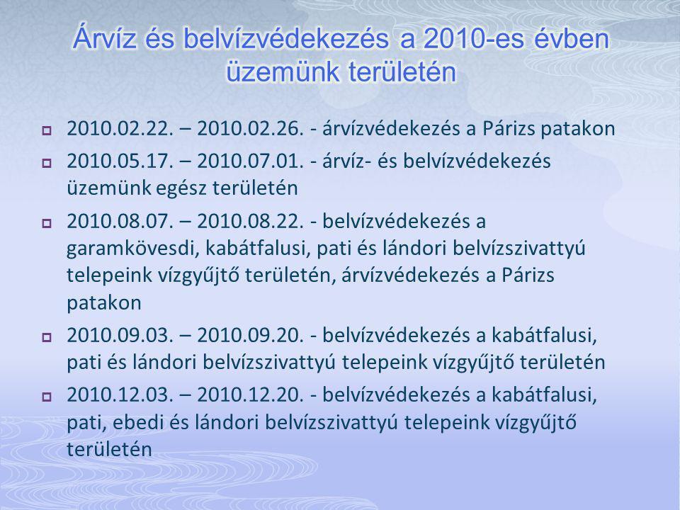  2010.02.22. – 2010.02.26. - árvízvédekezés a Párizs patakon  2010.05.17.