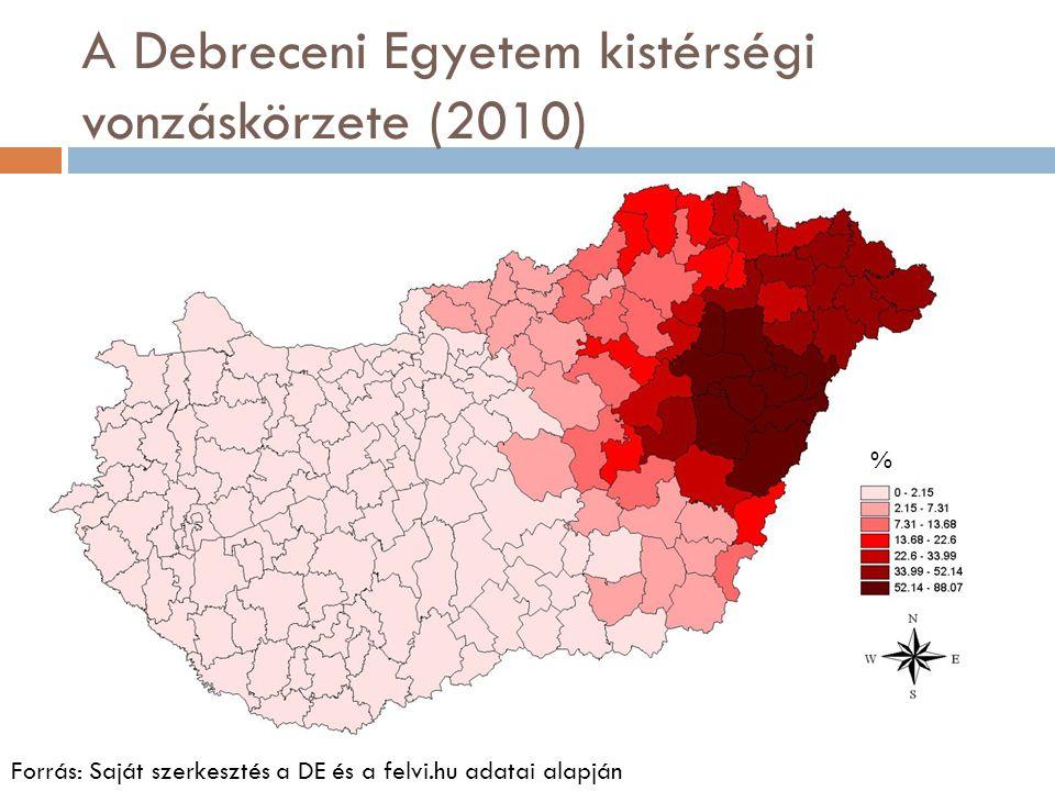 A Debreceni Egyetem kistérségi vonzáskörzete (2010) Forrás: Saját szerkesztés a DE és a felvi.hu adatai alapján %