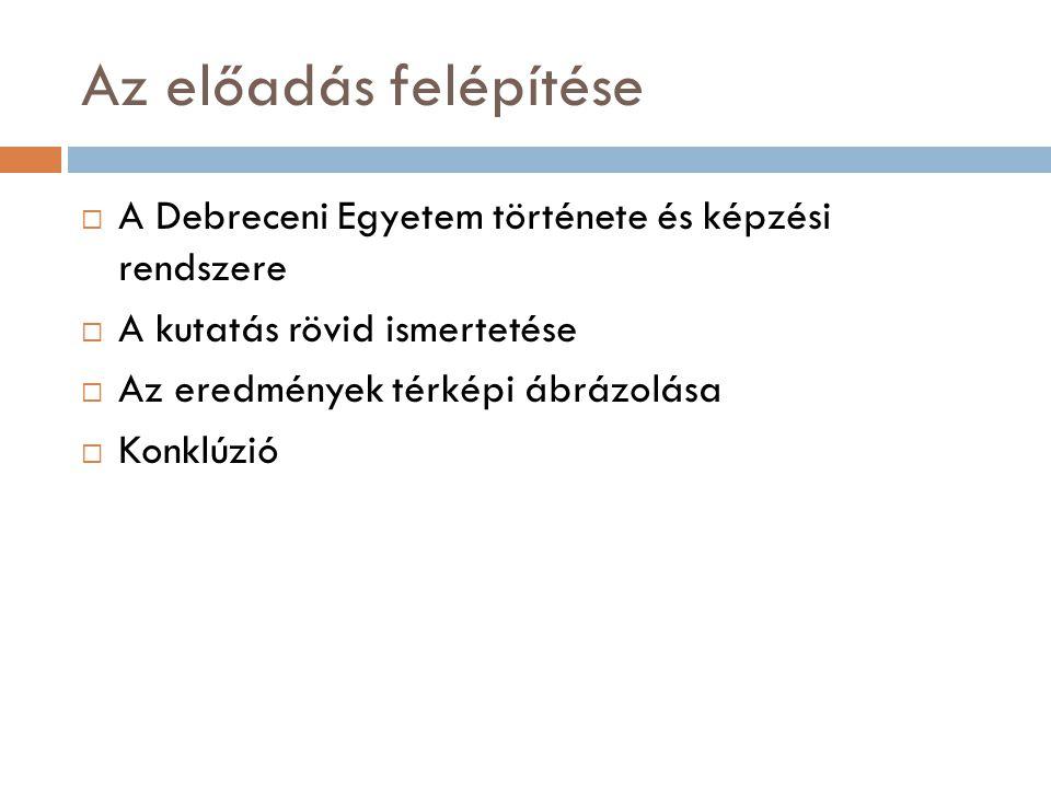 Határmenti országok hallgatói (2010) Forrás: Saját szerkesztés DE adatai alapján
