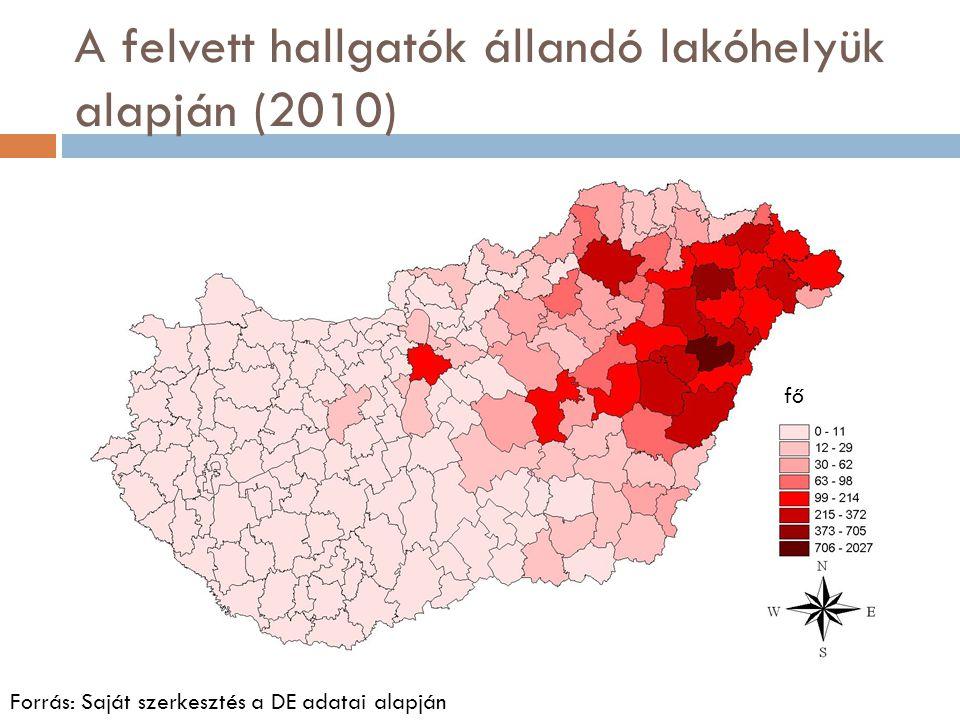A felvett hallgatók állandó lakóhelyük alapján (2010) Forrás: Saját szerkesztés a DE adatai alapján fő